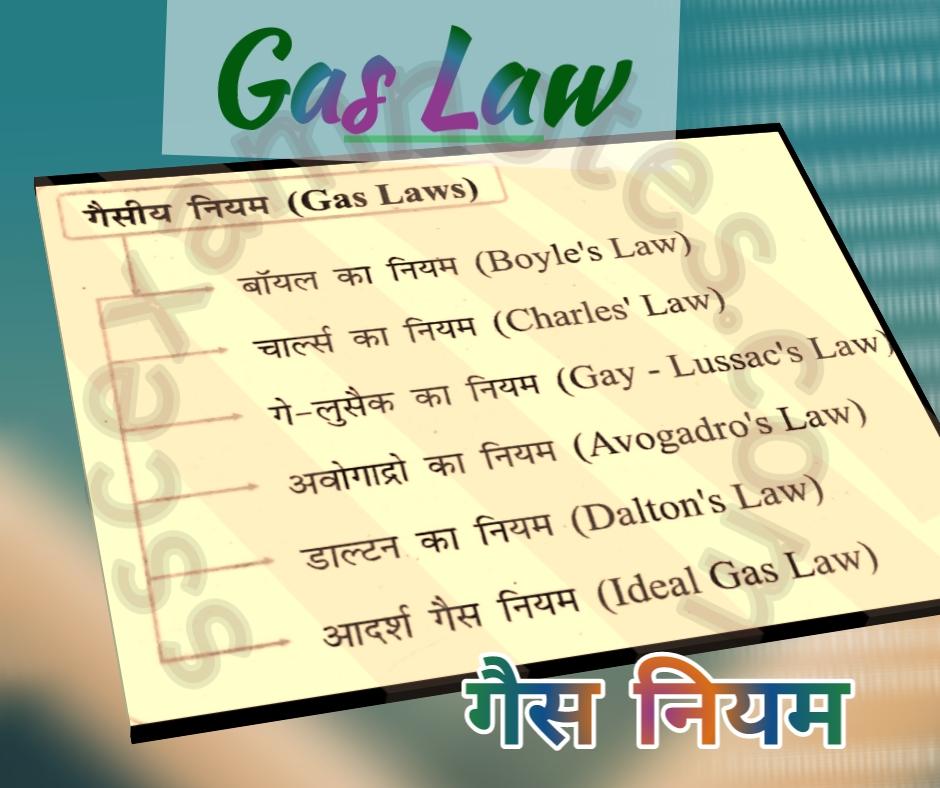 गैसीय नियम ( Gas Law )